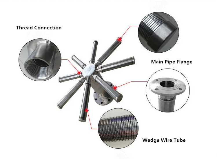 Wedge wire header laterals and hub radial laterals