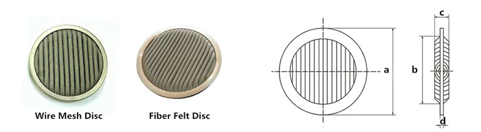 Pleated Disc Filter