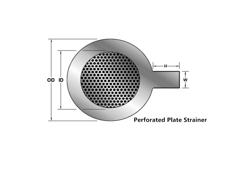 Perf Plate Temporary Strainers